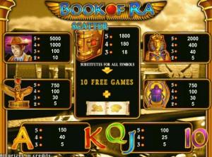 book of ra online slots